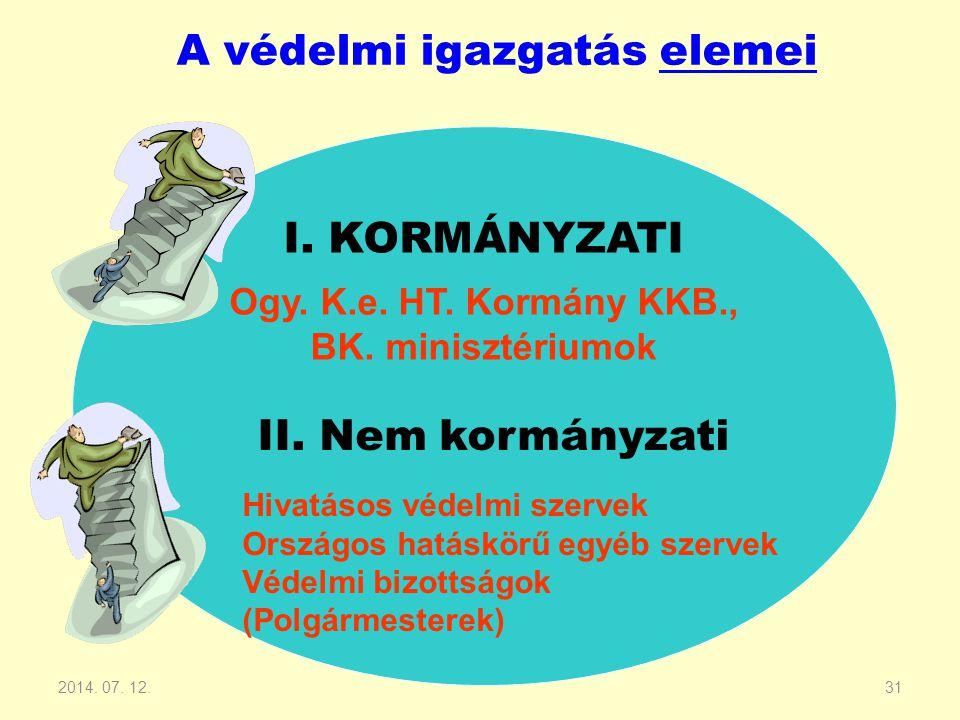 Ogy. K.e. HT. Kormány KKB., BK. minisztériumok
