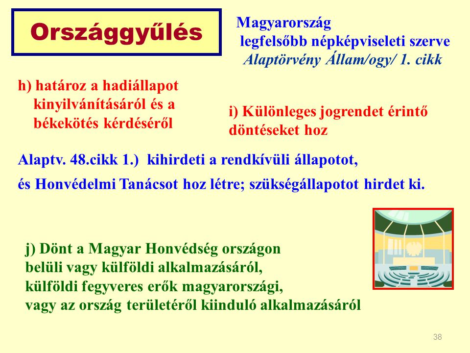 Országgyűlés Magyarország legfelsőbb népképviseleti szerve