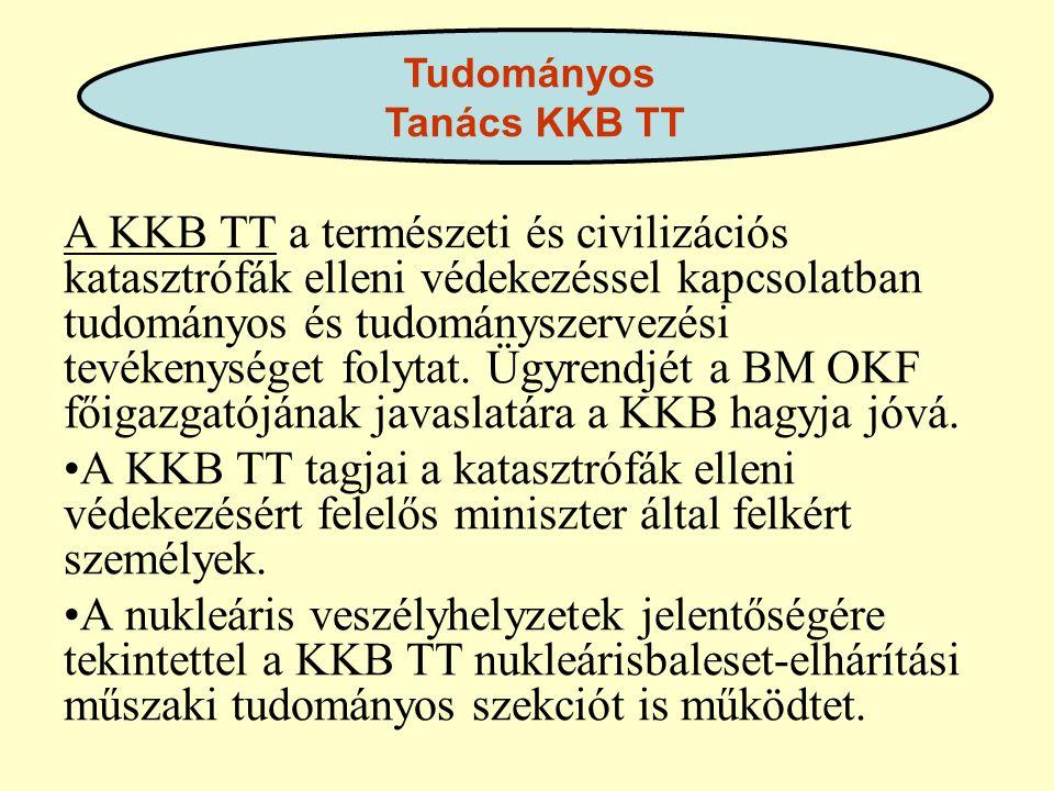 Tudományos Tanács KKB TT.