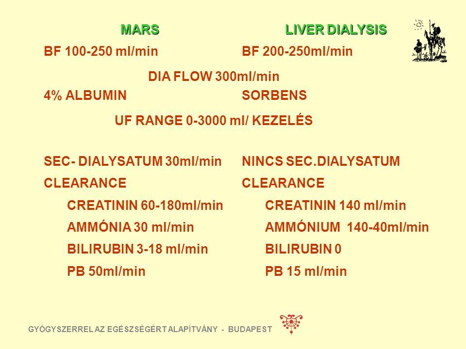 MARS LIVER DIALYSIS DIA FLOW 300ml/min UF RANGE 0-3000 ml/ KEZELÉS