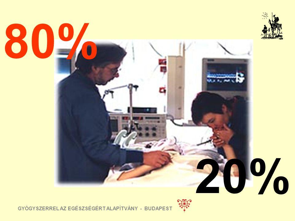 80% 20% GYÓGYSZERREL AZ EGÉSZSÉGÉRT ALAPÍTVÁNY - BUDAPEST