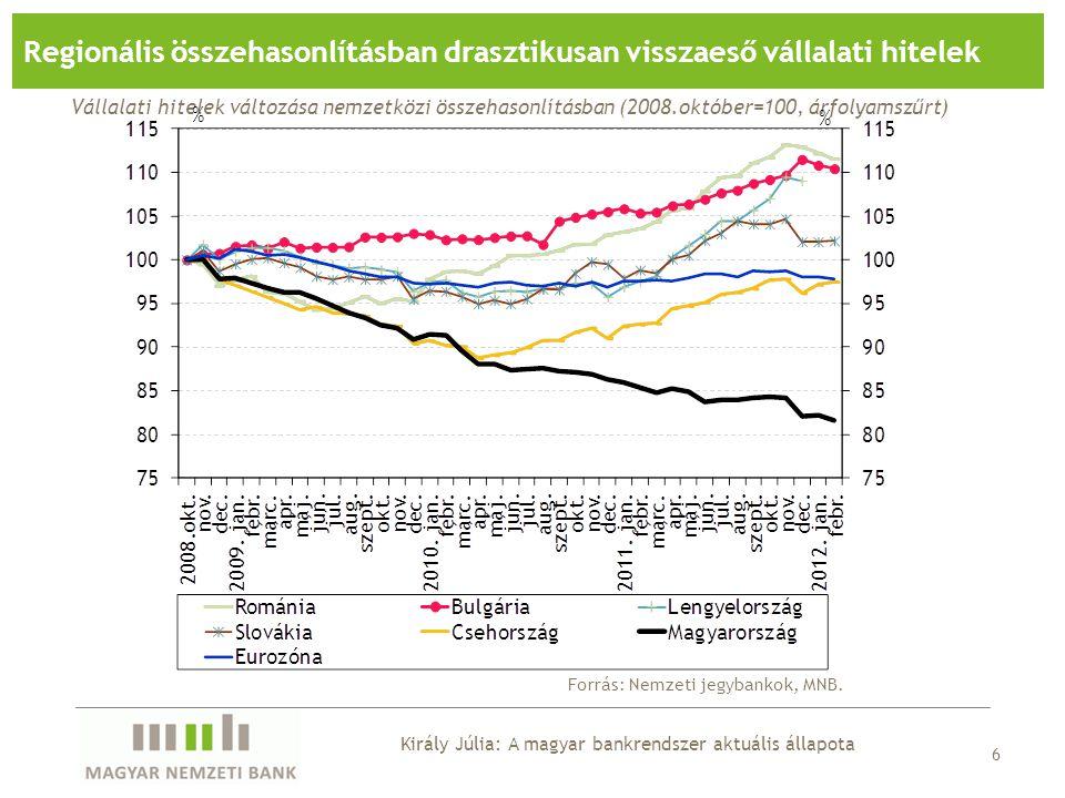 Regionális összehasonlításban drasztikusan visszaeső vállalati hitelek