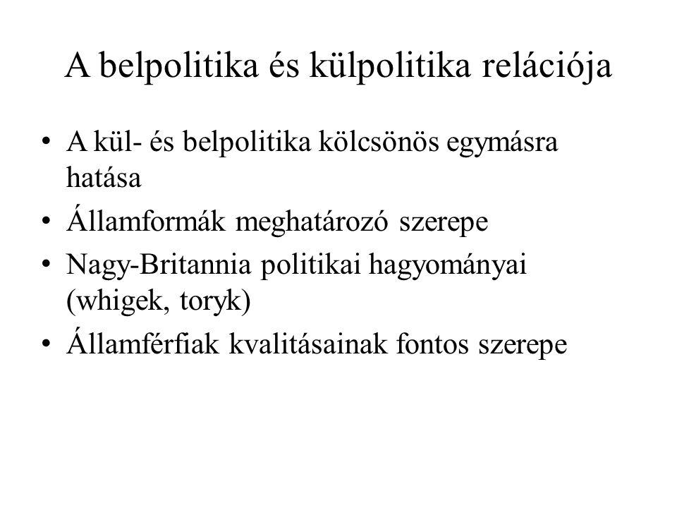 A belpolitika és külpolitika relációja