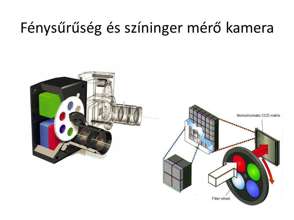 Fénysűrűség és színinger mérő kamera