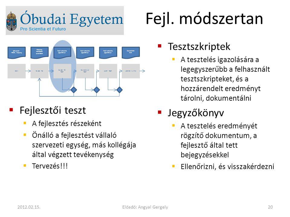 Fejl. módszertan Tesztszkriptek Jegyzőkönyv Fejlesztői teszt