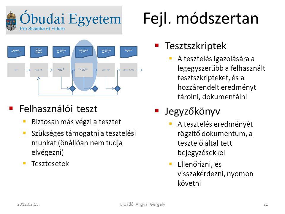 Fejl. módszertan Tesztszkriptek Jegyzőkönyv Felhasználói teszt