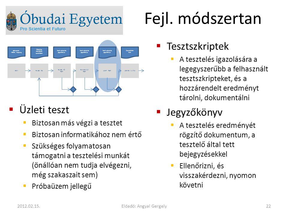 Fejl. módszertan Tesztszkriptek Jegyzőkönyv Üzleti teszt