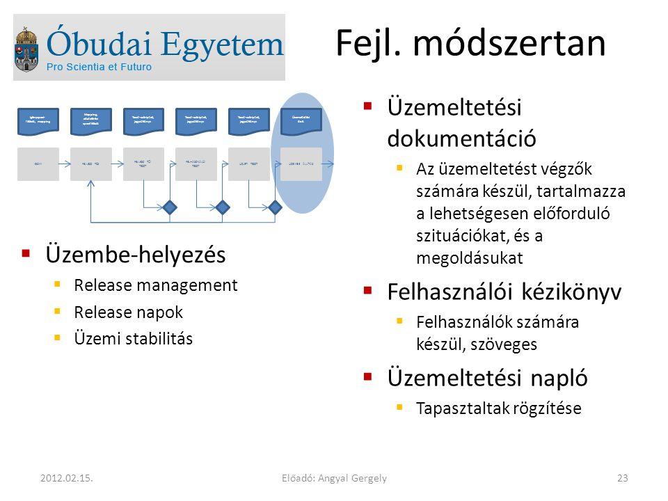Fejl. módszertan Üzemeltetési dokumentáció Felhasználói kézikönyv