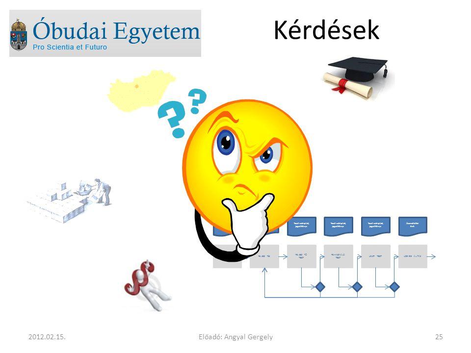 Kérdések Válasz: Fent lesz az anyag a hálózaton. 2012.02.15.