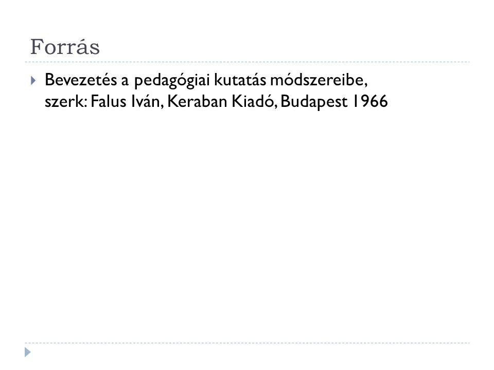 Forrás Bevezetés a pedagógiai kutatás módszereibe, szerk: Falus Iván, Keraban Kiadó, Budapest 1966
