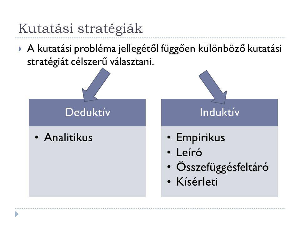 Kutatási stratégiák Deduktív Analitikus Induktív Empirikus Leíró