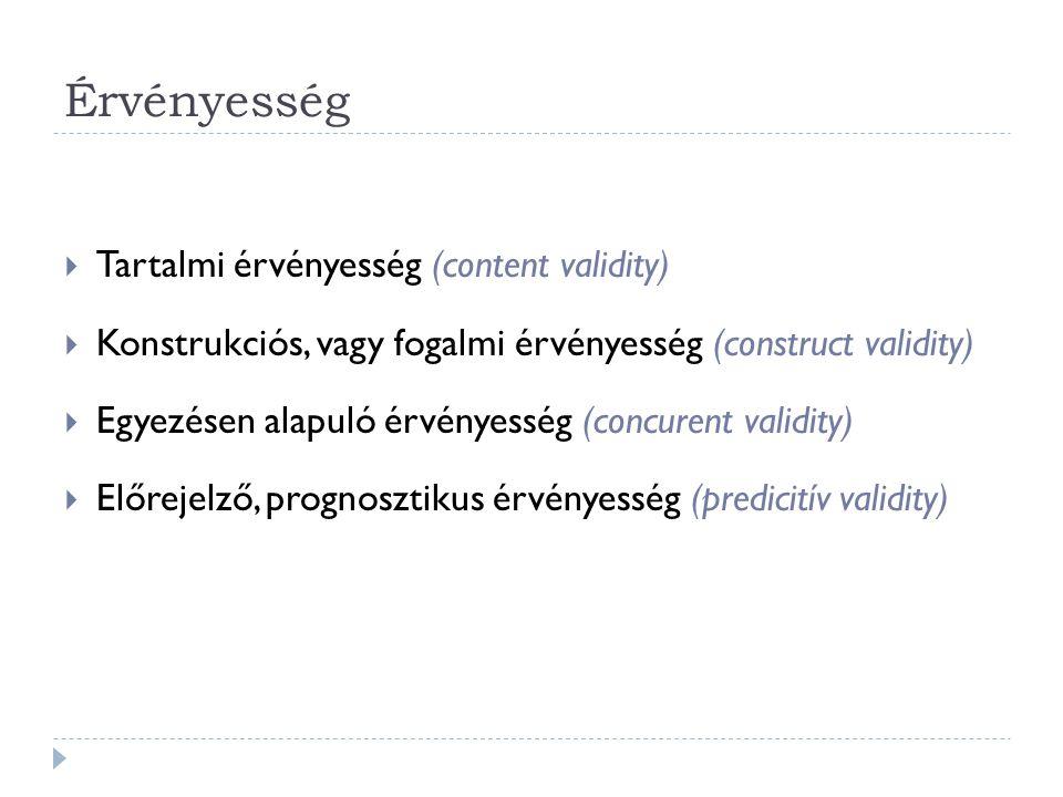 Érvényesség Tartalmi érvényesség (content validity)