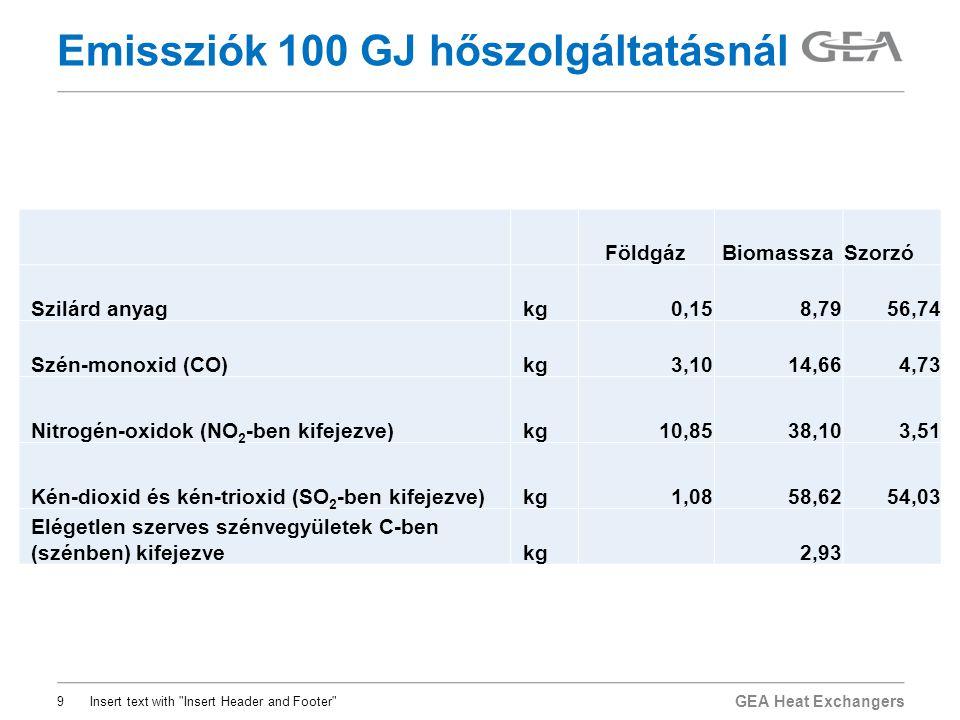 Emissziók 100 GJ hőszolgáltatásnál