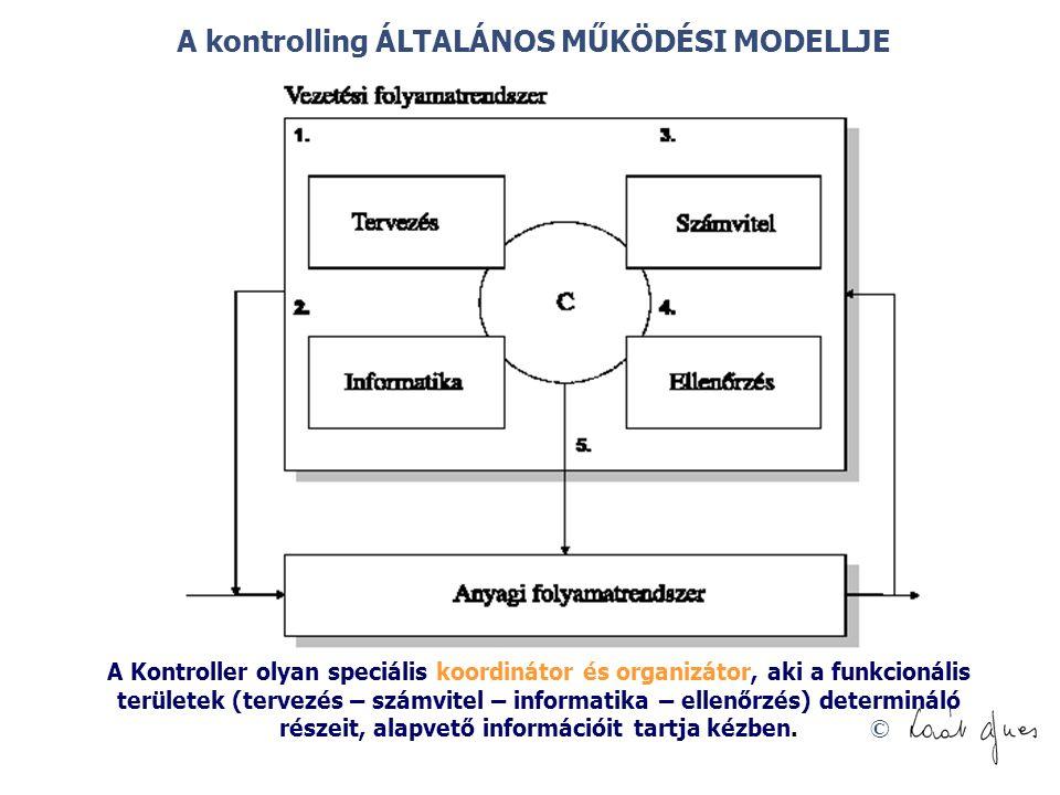 A kontrolling ÁLTALÁNOS MŰKÖDÉSI MODELLJE