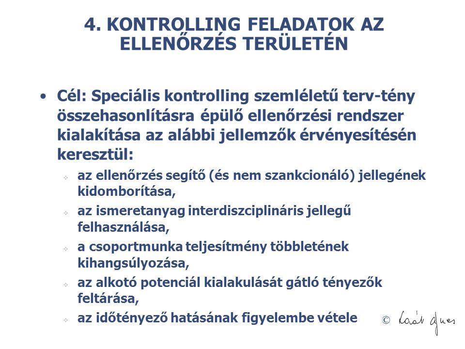 4. KONTROLLING FELADATOK AZ ELLENŐRZÉS TERÜLETÉN