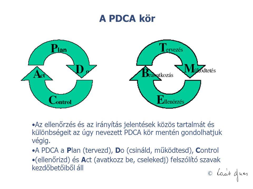 A PDCA kör Az ellenőrzés és az irányítás jelentések közös tartalmát és különbségeit az úgy nevezett PDCA kör mentén gondolhatjuk végig.