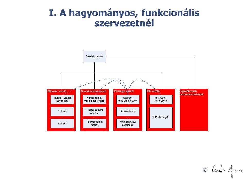 I. A hagyományos, funkcionális szervezetnél