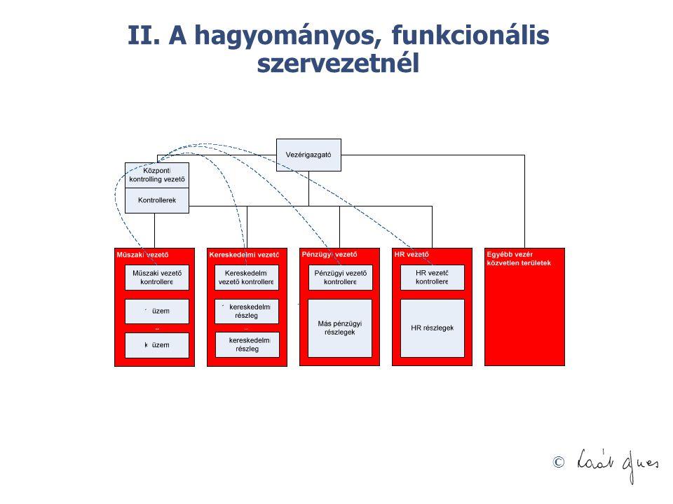 II. A hagyományos, funkcionális szervezetnél