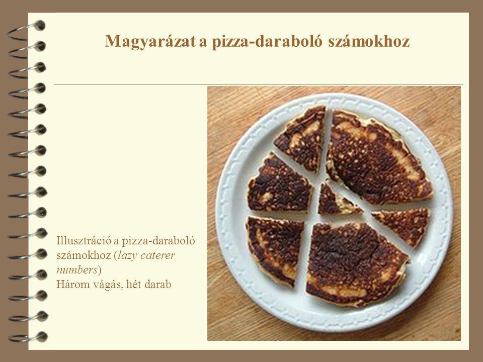 Magyarázat a pizza-daraboló számokhoz