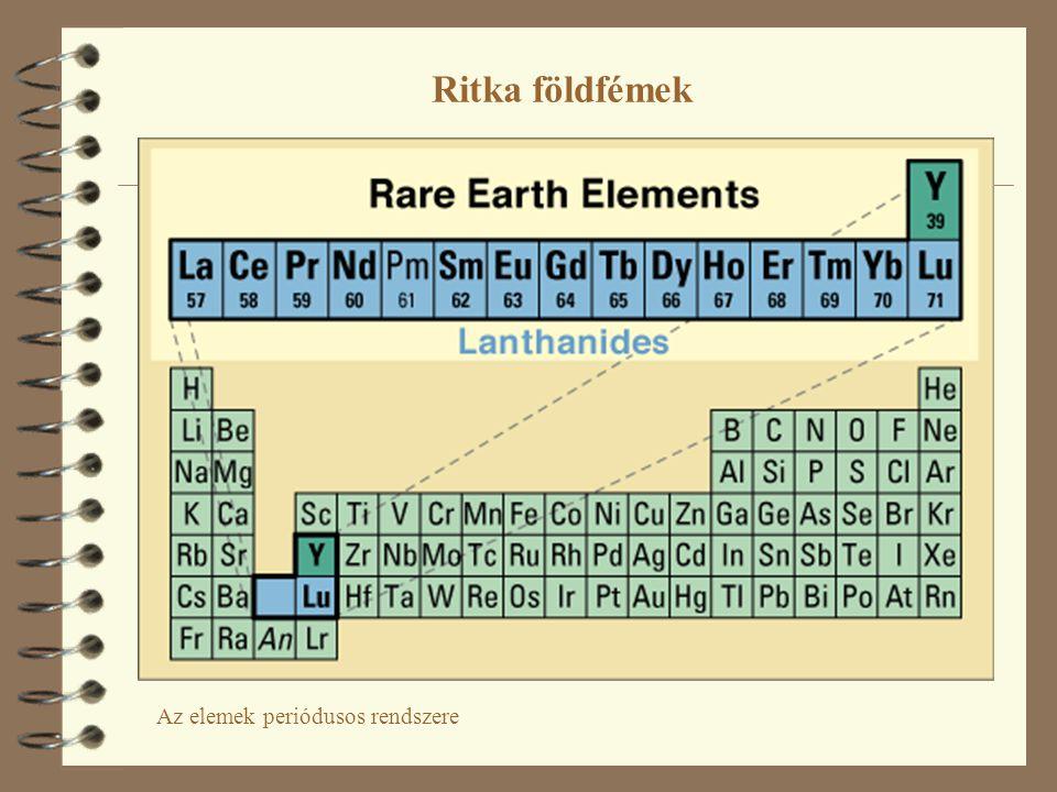 Ritka földfémek Az elemek periódusos rendszere