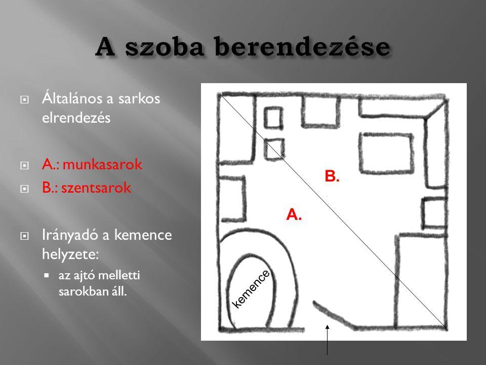 A szoba berendezése Általános a sarkos elrendezés A.: munkasarok