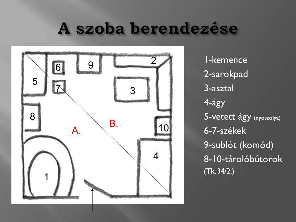 A szoba berendezése 2 1-kemence 6 9 2-sarokpad 6 3-asztal 4-ágy 5 7