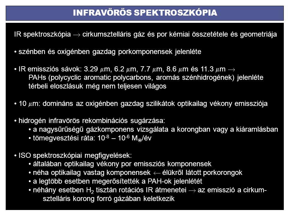 INFRAVÖRÖS SPEKTROSZKÓPIA