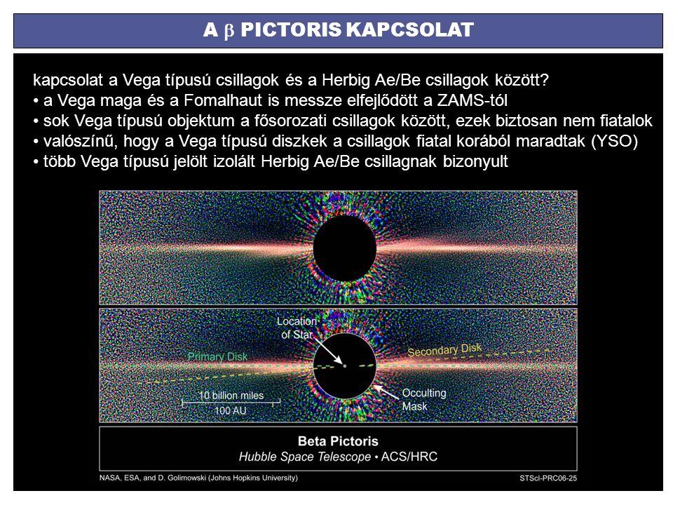 A  PICTORIS KAPCSOLAT kapcsolat a Vega típusú csillagok és a Herbig Ae/Be csillagok között
