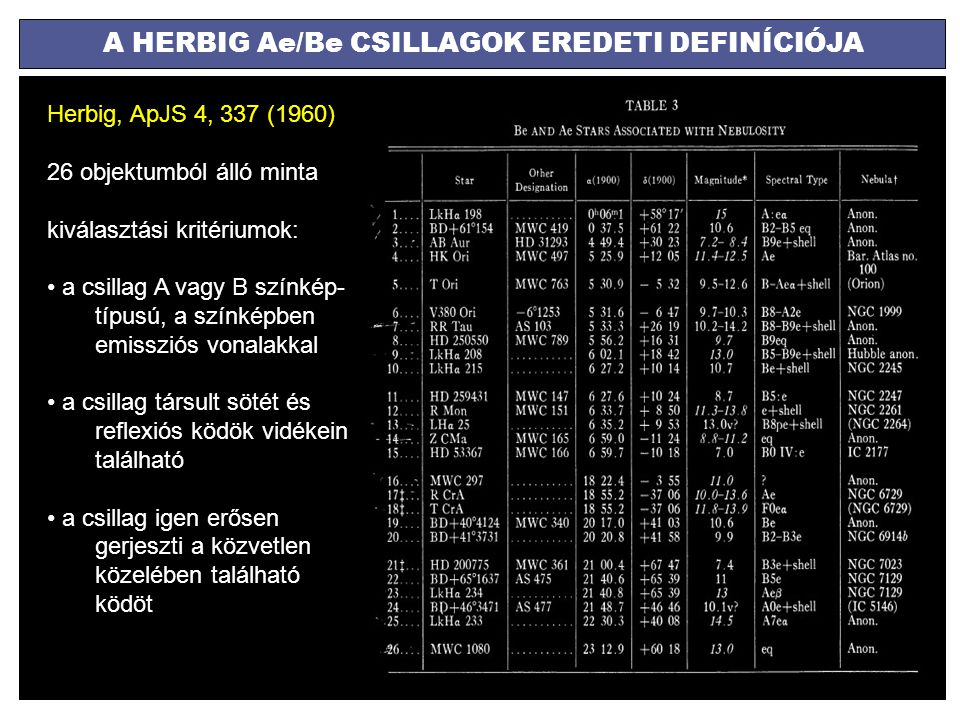 A HERBIG Ae/Be CSILLAGOK EREDETI DEFINÍCIÓJA