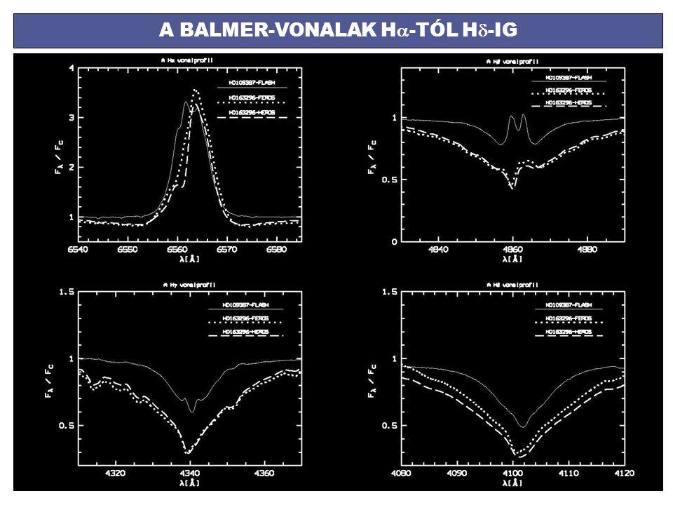 A BALMER-VONALAK H-TÓL H-IG