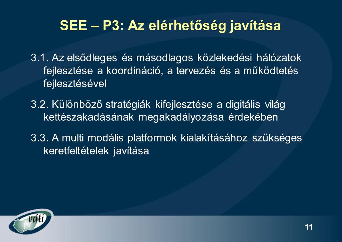 SEE – P3: Az elérhetőség javítása