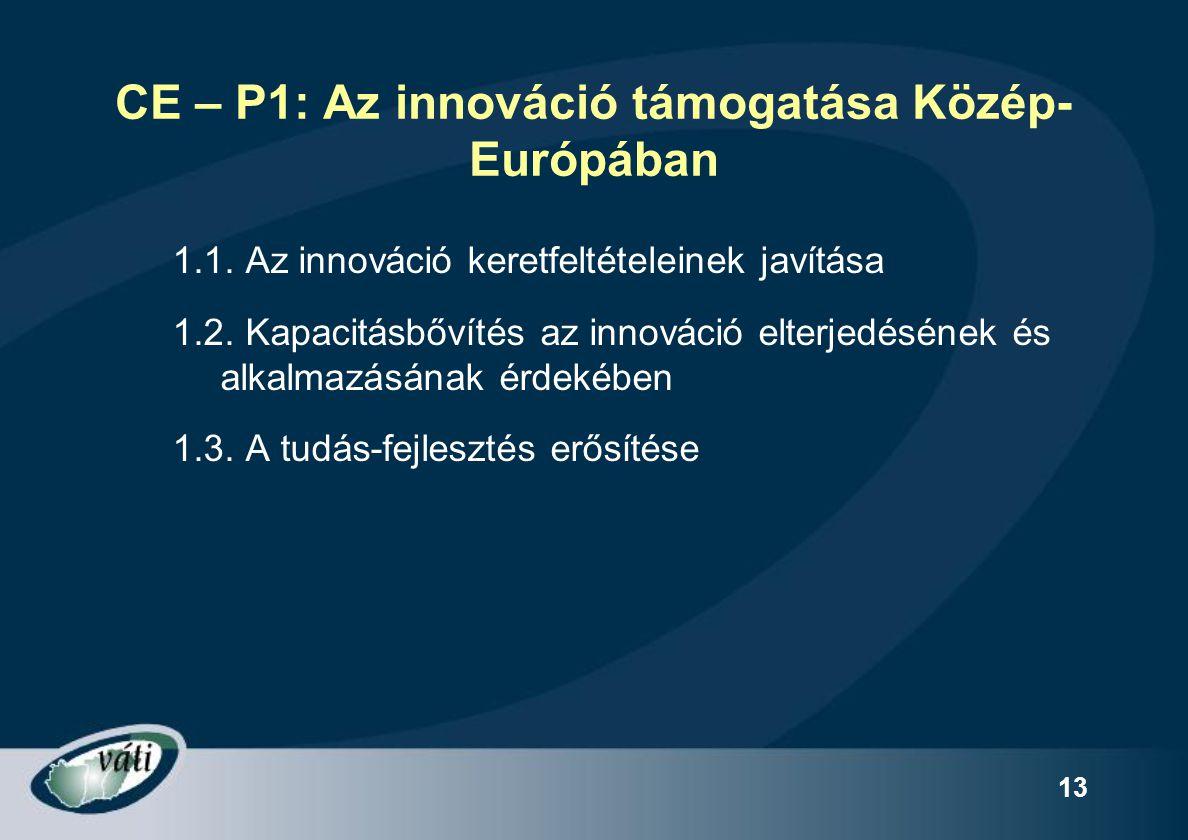 CE – P1: Az innováció támogatása Közép-Európában