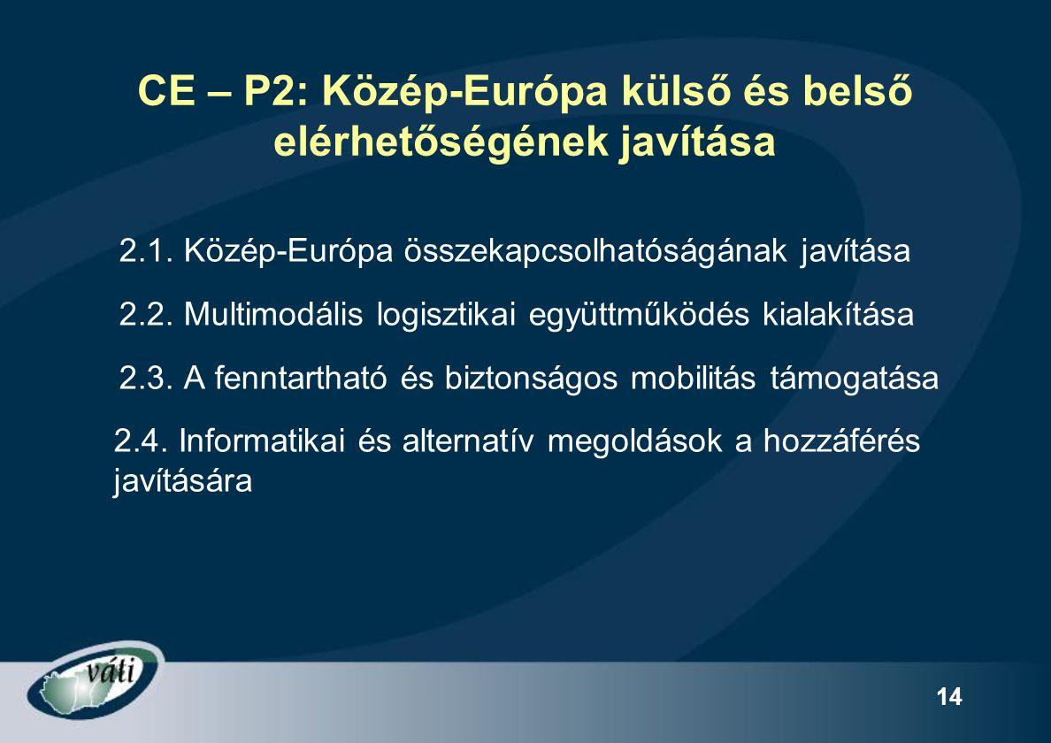 CE – P2: Közép-Európa külső és belső elérhetőségének javítása