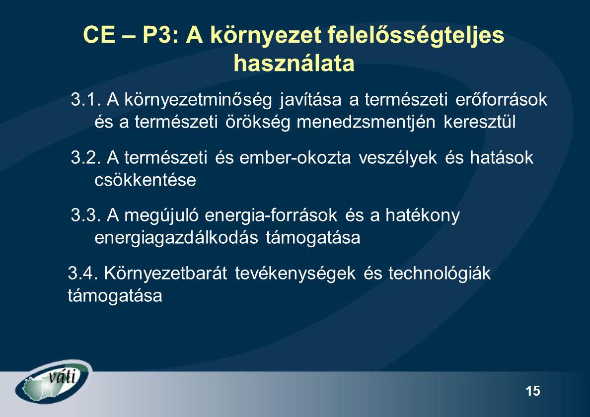 CE – P3: A környezet felelősségteljes használata