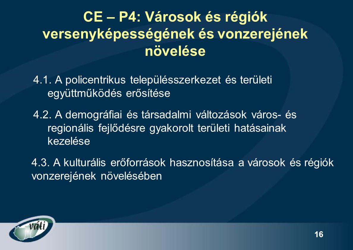 CE – P4: Városok és régiók versenyképességének és vonzerejének növelése