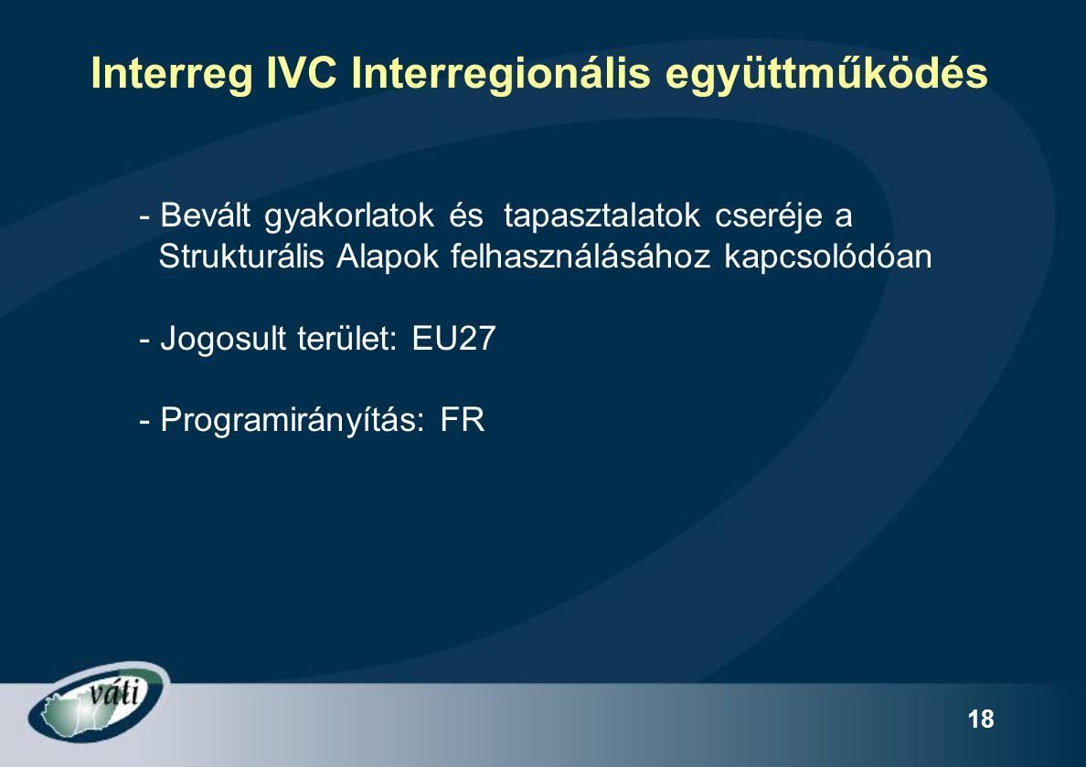 Interreg IVC Interregionális együttműködés