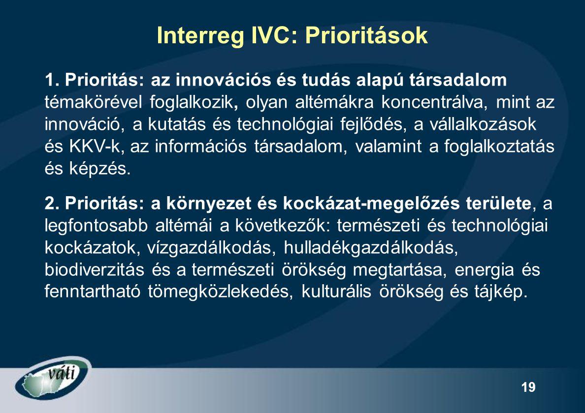 Interreg IVC: Prioritások