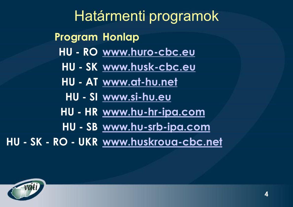 Határmenti programok Program Honlap HU - RO www.huro-cbc.eu HU - SK