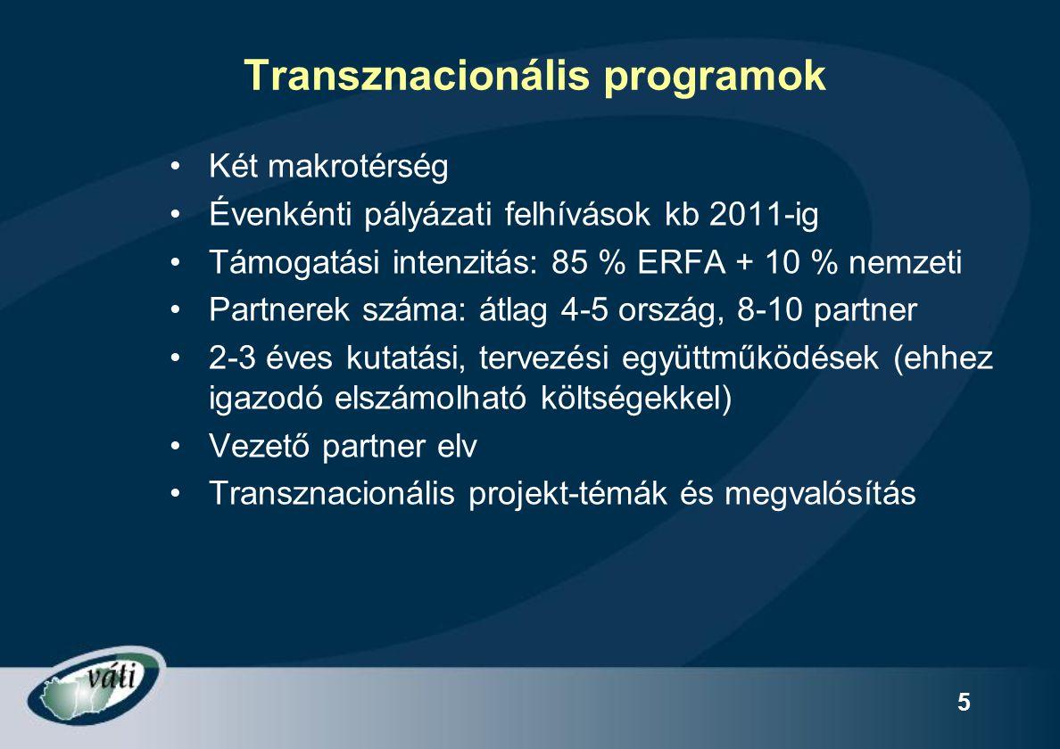 Transznacionális programok