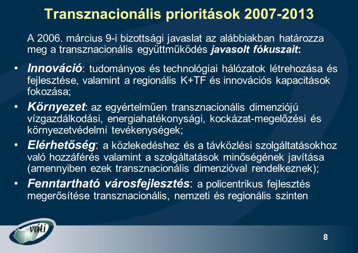 Transznacionális prioritások 2007-2013