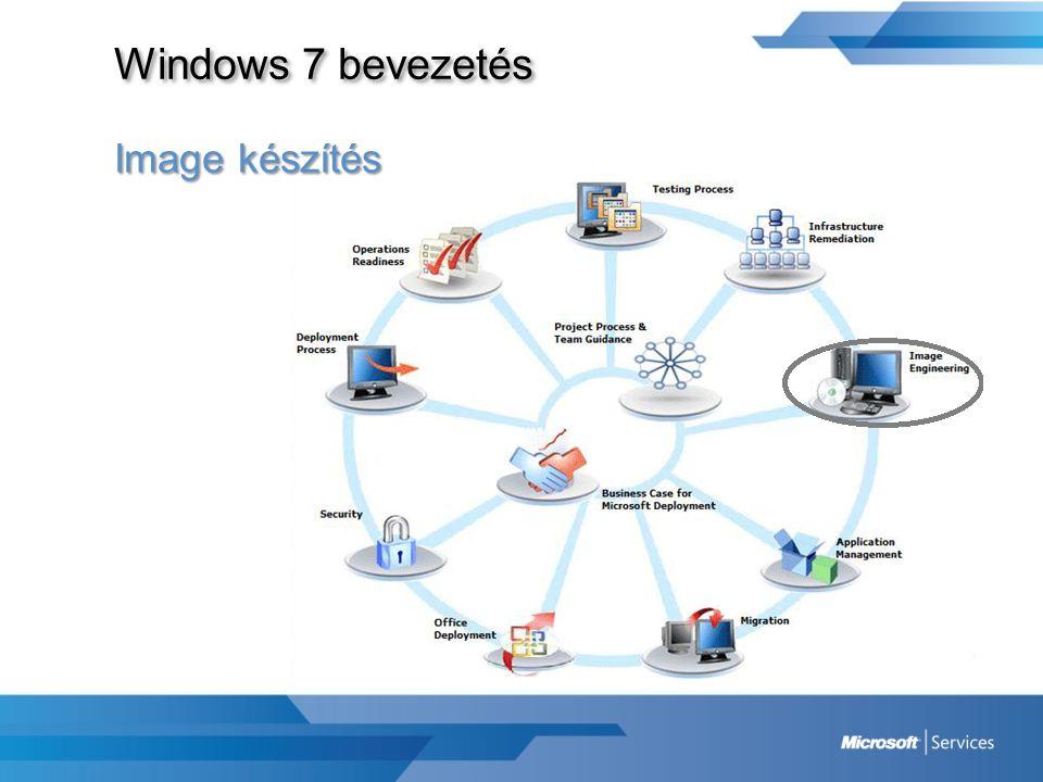 Windows 7 bevezetés Image készítés