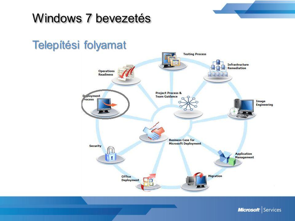 Windows 7 bevezetés Telepítési folyamat