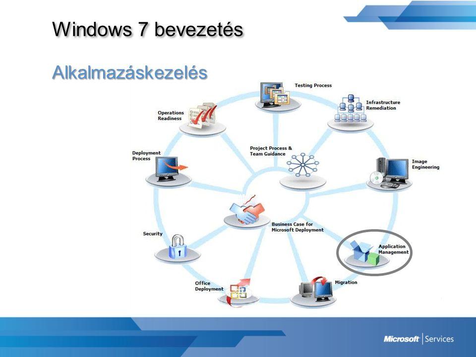 Windows 7 bevezetés Alkalmazáskezelés