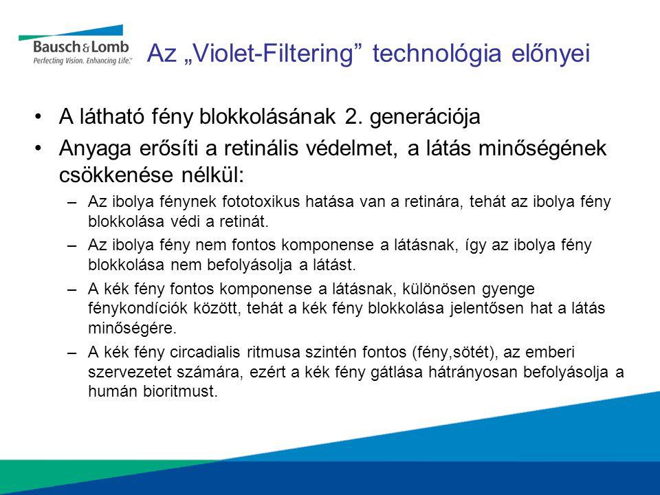 "Az ""Violet-Filtering technológia előnyei"
