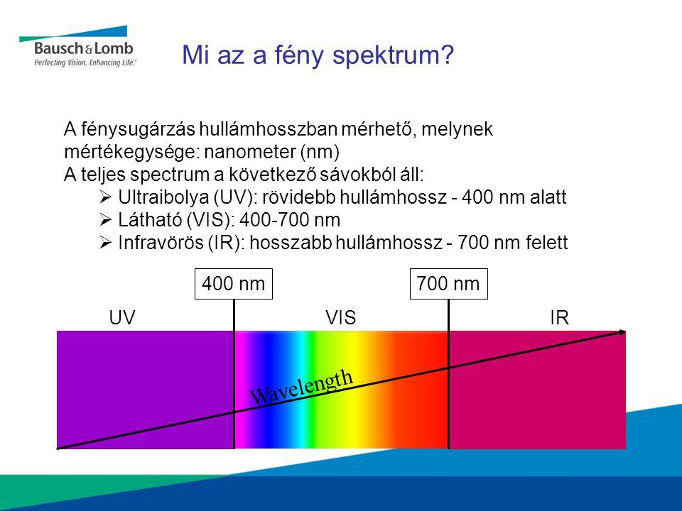 Mi az a fény spektrum Wavelength