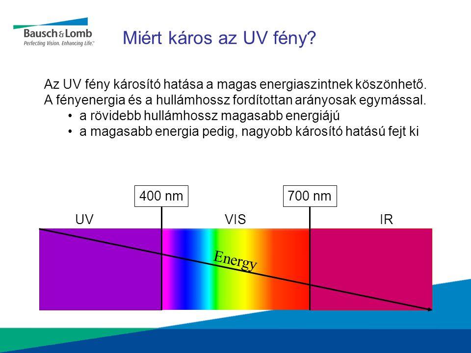 Miért káros az UV fény Energy