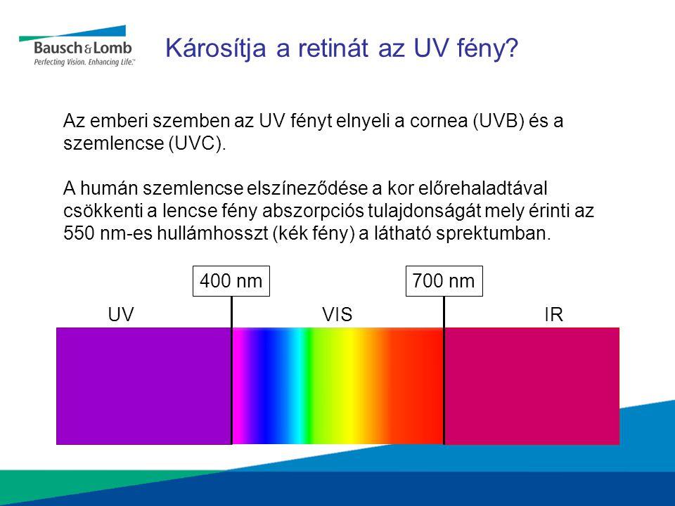 Károsítja a retinát az UV fény