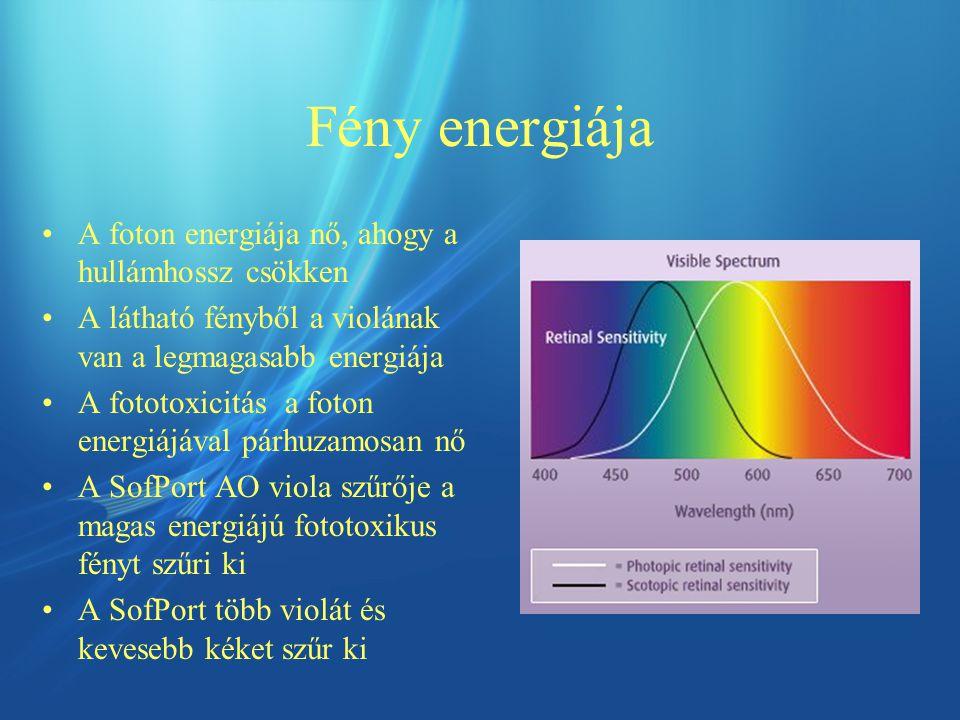 Fény energiája A foton energiája nő, ahogy a hullámhossz csökken