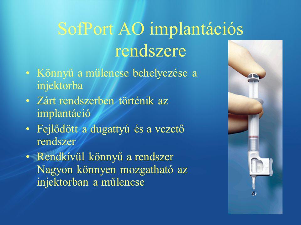 SofPort AO implantációs rendszere