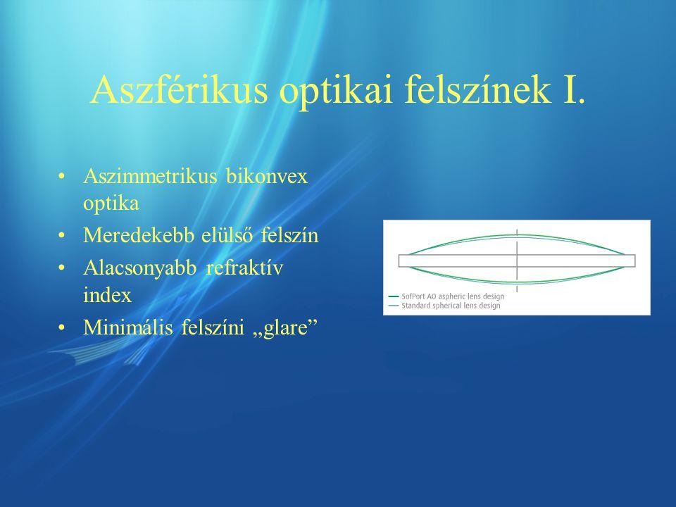 Aszférikus optikai felszínek I.
